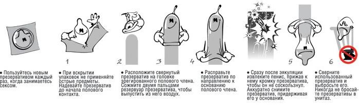 презервативы как правильно надеть фото
